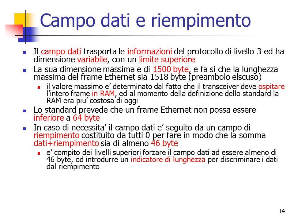14 Campo dati e riempimento Il campo dati trasporta le informazioni del protocollo di livello 3 ed ha dimensione variabile, con un limite superiore La