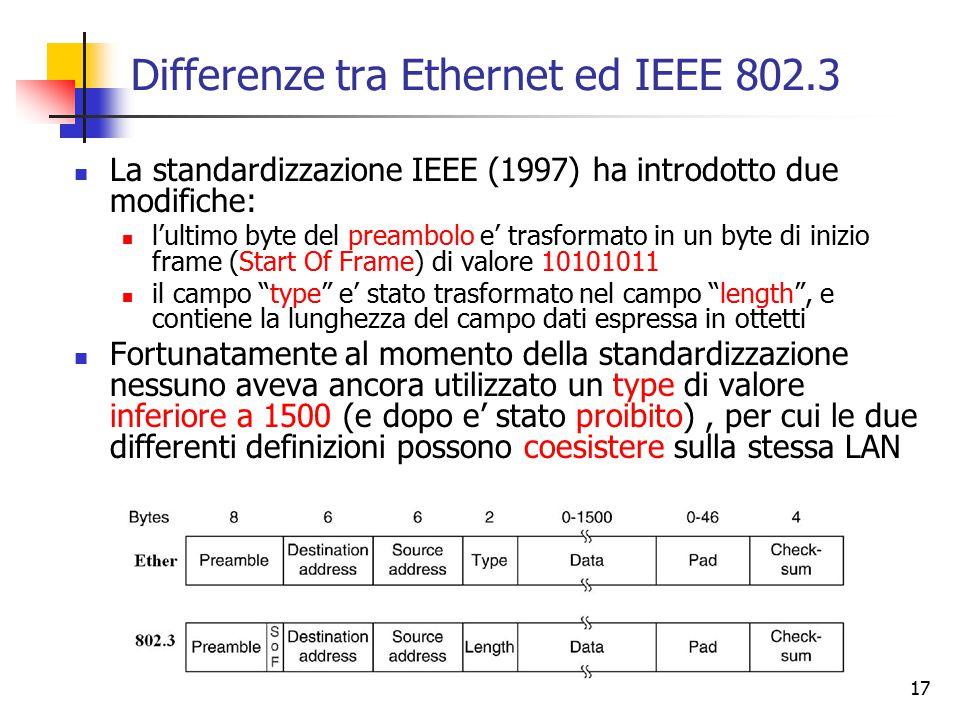 17 Differenze tra Ethernet ed IEEE 802.3 La standardizzazione IEEE (1997) ha introdotto due modifiche: l'ultimo byte del preambolo e' trasformato in u