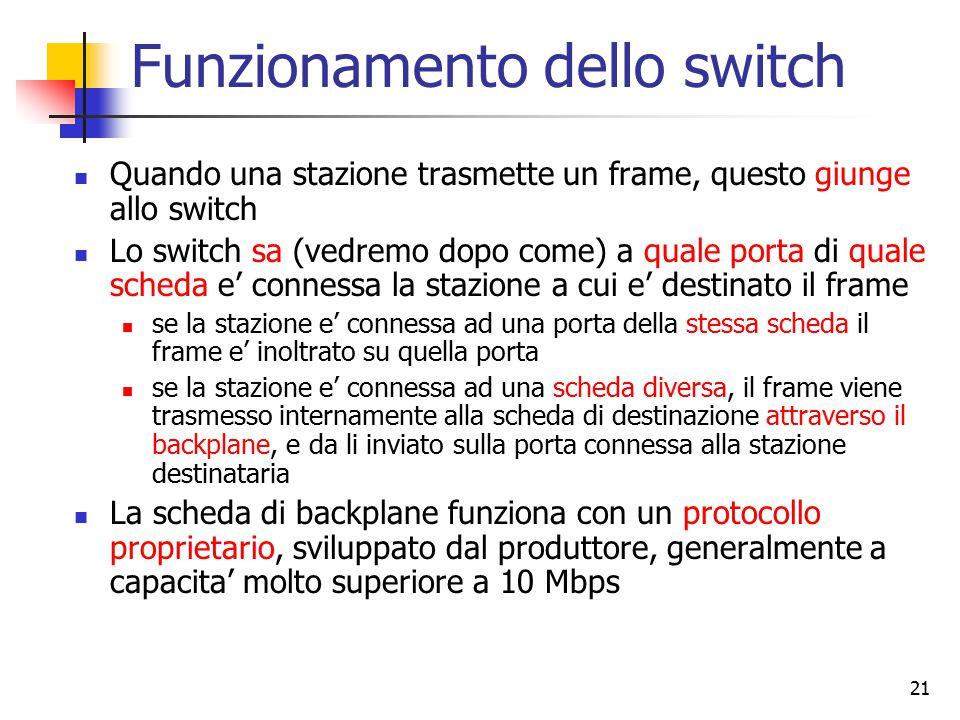 21 Funzionamento dello switch Quando una stazione trasmette un frame, questo giunge allo switch Lo switch sa (vedremo dopo come) a quale porta di qual
