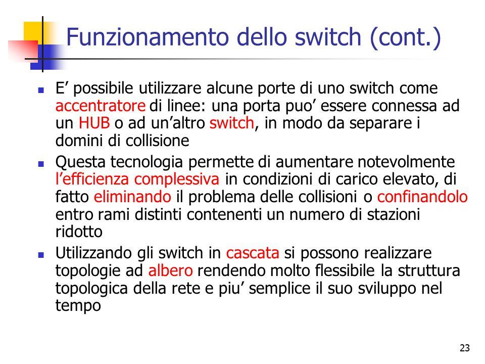 23 Funzionamento dello switch (cont.) E' possibile utilizzare alcune porte di uno switch come accentratore di linee: una porta puo' essere connessa ad