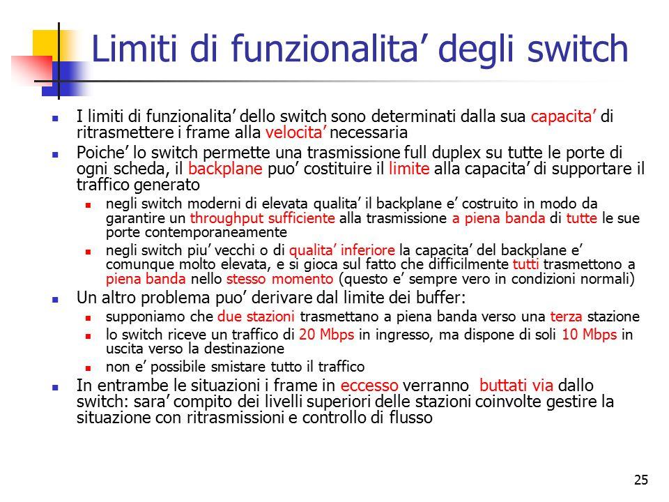 25 Limiti di funzionalita' degli switch I limiti di funzionalita' dello switch sono determinati dalla sua capacita' di ritrasmettere i frame alla velo