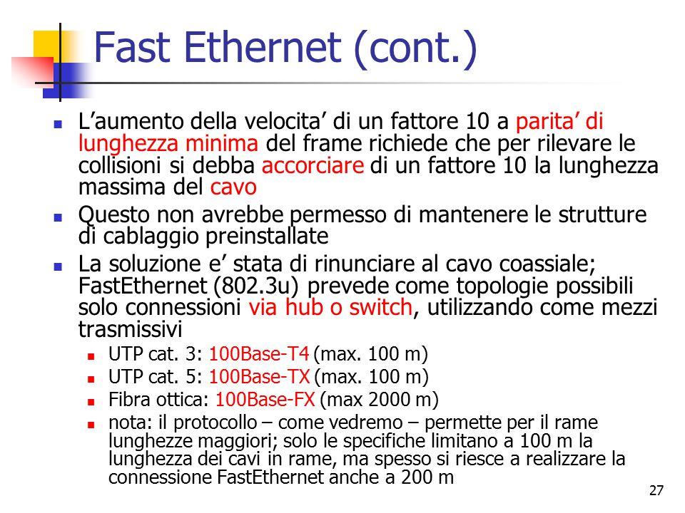 27 Fast Ethernet (cont.) L'aumento della velocita' di un fattore 10 a parita' di lunghezza minima del frame richiede che per rilevare le collisioni si