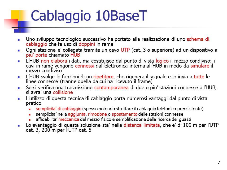7 Cablaggio 10BaseT Uno sviluppo tecnologico successivo ha portato alla realizzazione di uno schema di cablaggio che fa uso di doppini in rame Ogni st