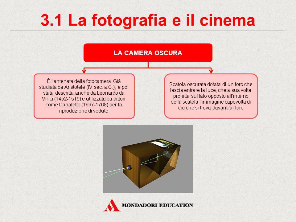 3. La fotografia e il cinema CAMERA OSCURA MACCHINA FOTOGRAFICA CINEMA FOTOCAMERA DIGITALE
