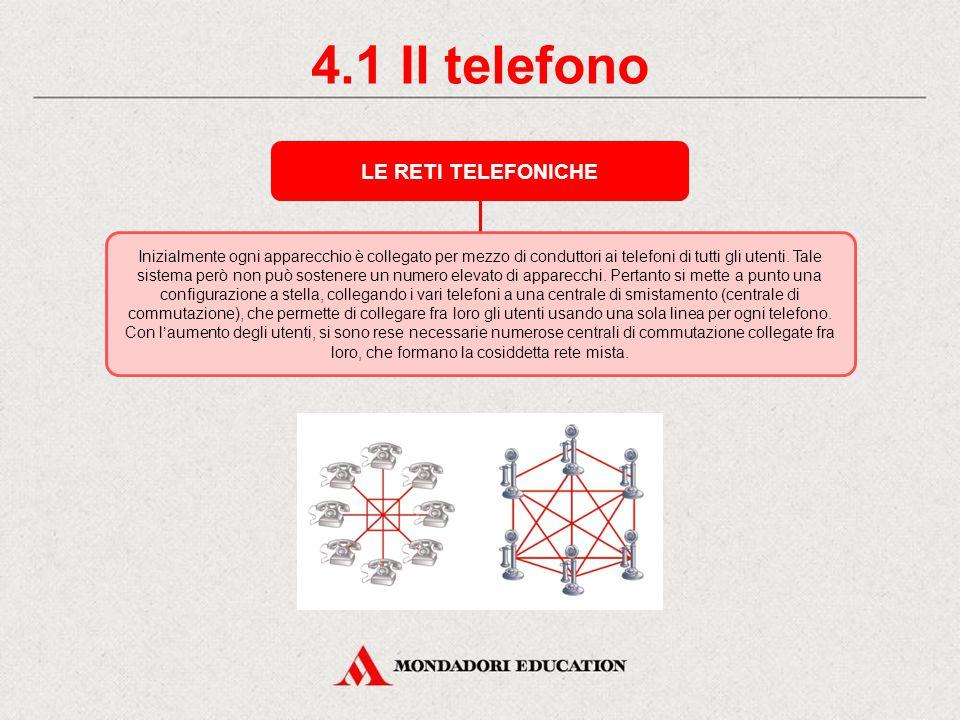 4. Il telefono L'INVENZIONE DEL TELEFONO La paternità dell'invenzione del telefono è generalmente attribuita ad Antonio Meucci, che ha brevettato l'ap