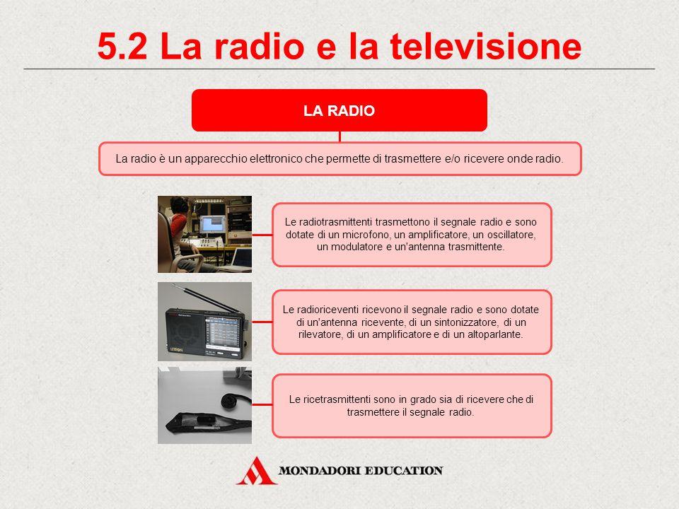 5.1 La radio e la televisione LE ONDE RADIO Le onde radio sono onde elettromagnetiche generate dalla variazione di un campo elettrico e magnetico nello spazio e vengono impiegate per la trasmissione radiofonica e televisiva di segnali come parole, suoni e immagini.