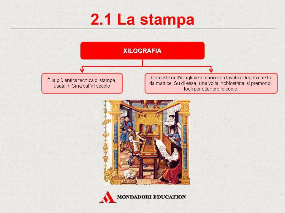 XILOGRAFIA STAMPA A CARATTERI MOBILI STAMPA OFFSET STAMPA SERIGRAFICA STAMPA ROTOCALCO STAMPA TIPOGRAFICA 2.