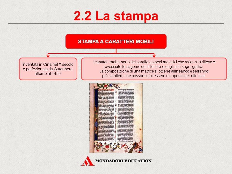 2.1 La stampa XILOGRAFIA È la più antica tecnica di stampa, usata in Cina dal VI secolo Consiste nell intagliare a mano una tavola di legno che fa da matrice.