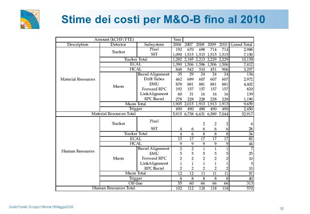 GuidoTonelli /Gruppo1/Roma/16Maggio2005 16 Stime dei costi per M&O-B fino al 2010