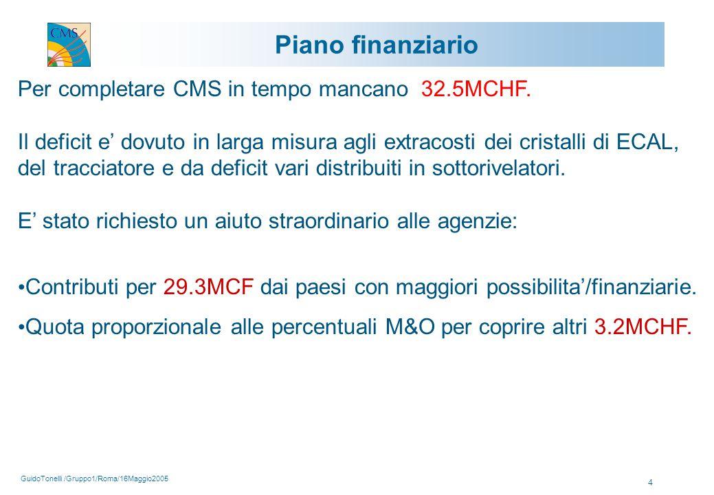 GuidoTonelli /Gruppo1/Roma/16Maggio2005 4 Piano finanziario Per completare CMS in tempo mancano 32.5MCHF.
