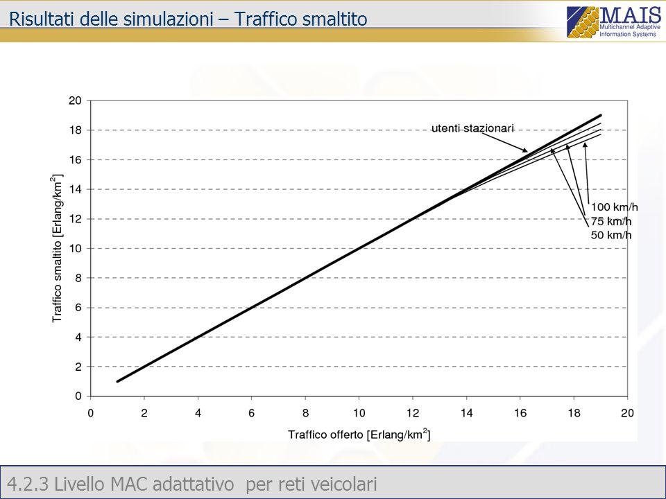 4.2.3 Livello MAC adattativo per reti veicolari Risultati delle simulazioni – Traffico smaltito