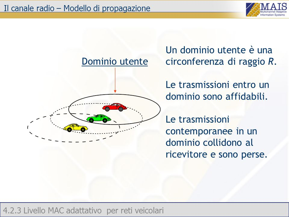 4.2.3 Livello MAC adattativo per reti veicolari Il canale radio – Modello di propagazione Un dominio utente è una circonferenza di raggio R.