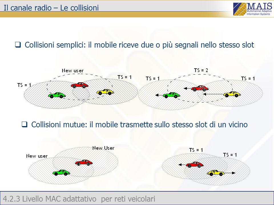 4.2.3 Livello MAC adattativo per reti veicolari Il canale radio – Le collisioni  Collisioni semplici: il mobile riceve due o più segnali nello stesso slot  Collisioni mutue: il mobile trasmette sullo stesso slot di un vicino