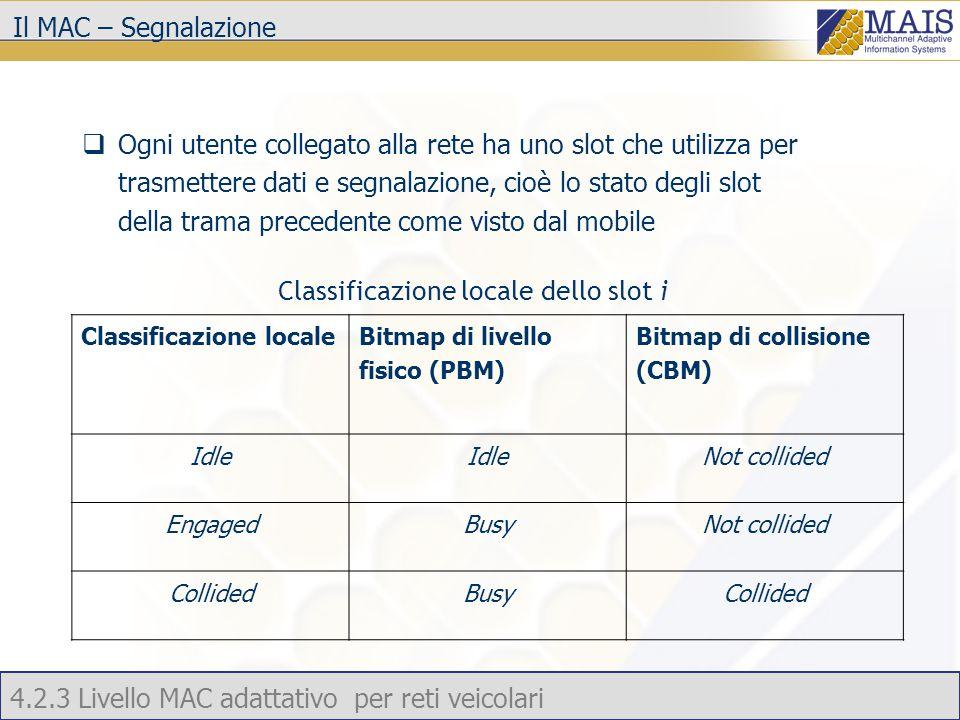 4.2.3 Livello MAC adattativo per reti veicolari Il MAC – Segnalazione  Ogni utente collegato alla rete ha uno slot che utilizza per trasmettere dati e segnalazione, cioè lo stato degli slot della trama precedente come visto dal mobile Classificazione locale Bitmap di livello fisico (PBM) Bitmap di collisione (CBM) Idle Not collided EngagedBusyNot collided CollidedBusyCollided Classificazione locale dello slot i