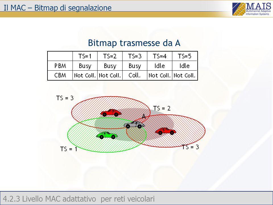 4.2.3 Livello MAC adattativo per reti veicolari Il MAC – Bitmap di segnalazione Bitmap trasmesse da A