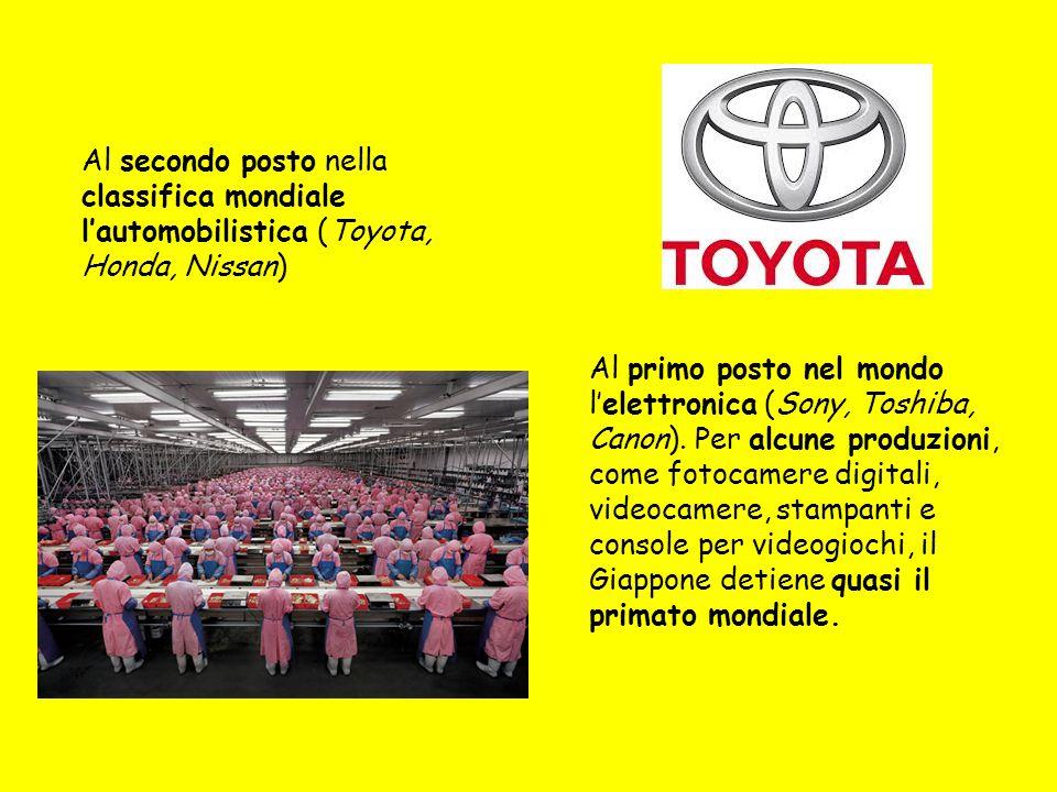 Al secondo posto nella classifica mondiale l'automobilistica (Toyota, Honda, Nissan) Al primo posto nel mondo l'elettronica (Sony, Toshiba, Canon). Pe
