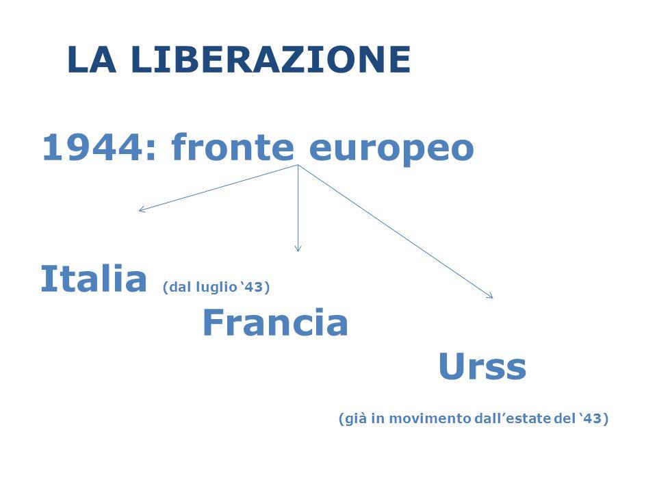 LA LIBERAZIONE 1944: fronte europeo Italia (dal luglio '43) Francia Urss (già in movimento dall'estate del '43)