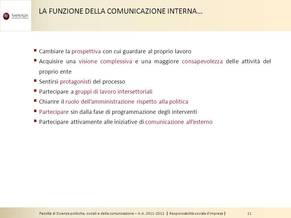 Facoltà di Scienze politiche, sociali e della comunicazione – A.A. 2011-2012 | Responsabilità sociale d'impresa | 11 LA FUNZIONE DELLA COMUNICAZIONE I