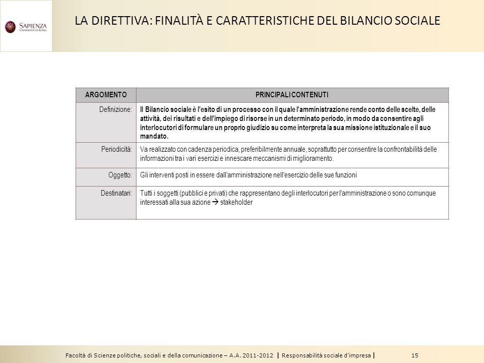 Facoltà di Scienze politiche, sociali e della comunicazione – A.A. 2011-2012 | Responsabilità sociale d'impresa | 15 ARGOMENTOPRINCIPALI CONTENUTI Def