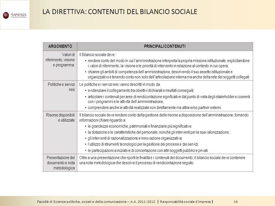 Facoltà di Scienze politiche, sociali e della comunicazione – A.A. 2011-2012 | Responsabilità sociale d'impresa | 16 ARGOMENTOPRINCIPALI CONTENUTI Val