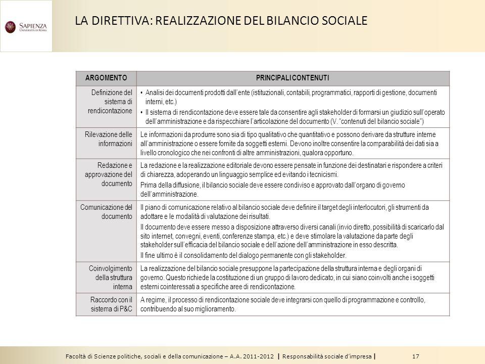 Facoltà di Scienze politiche, sociali e della comunicazione – A.A. 2011-2012 | Responsabilità sociale d'impresa | 17 ARGOMENTOPRINCIPALI CONTENUTI Def