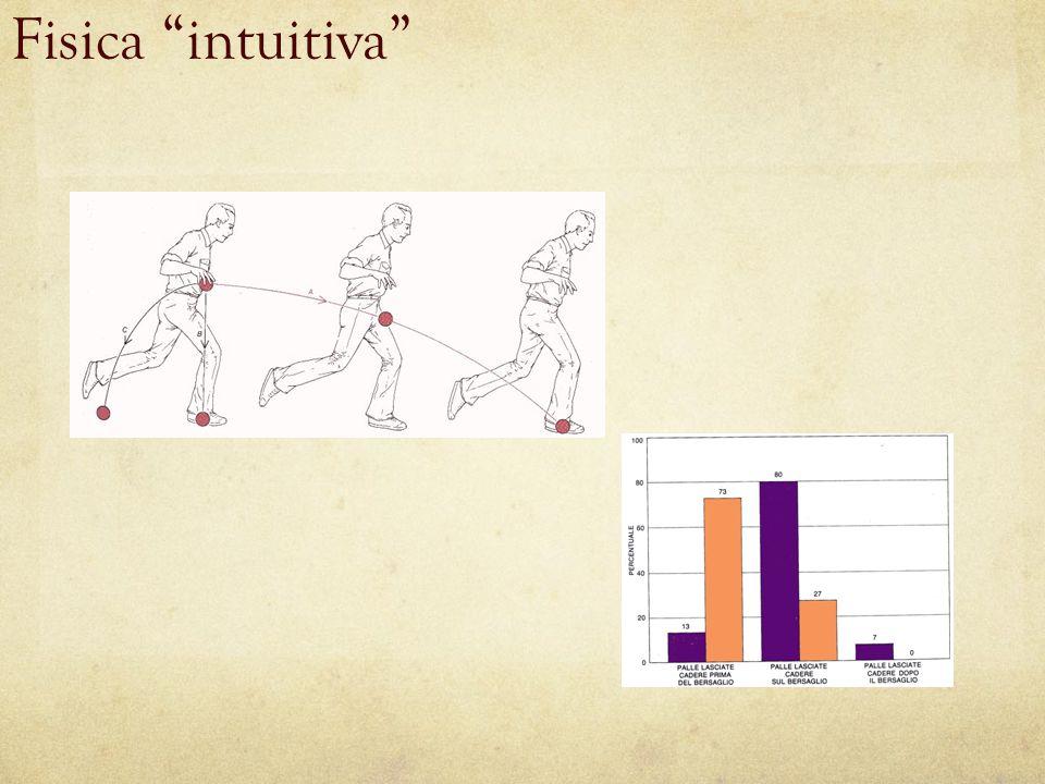 """Fisica """"intuitiva"""""""
