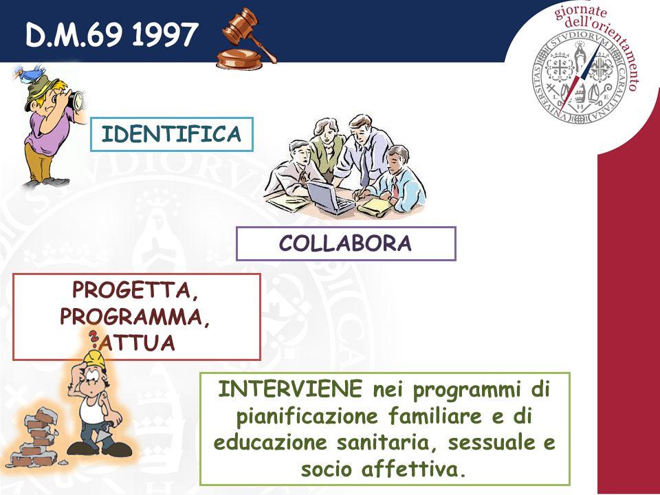 INTERVIENE nei programmi di pianificazione familiare e di educazione sanitaria, sessuale e socio affettiva.