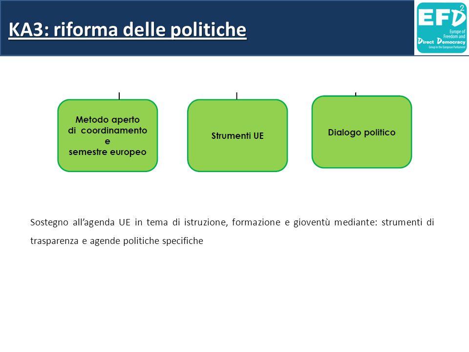 KA3: riforma delle politiche Sostegno all'agenda UE in tema di istruzione, formazione e gioventù mediante: strumenti di trasparenza e agende politiche specifiche