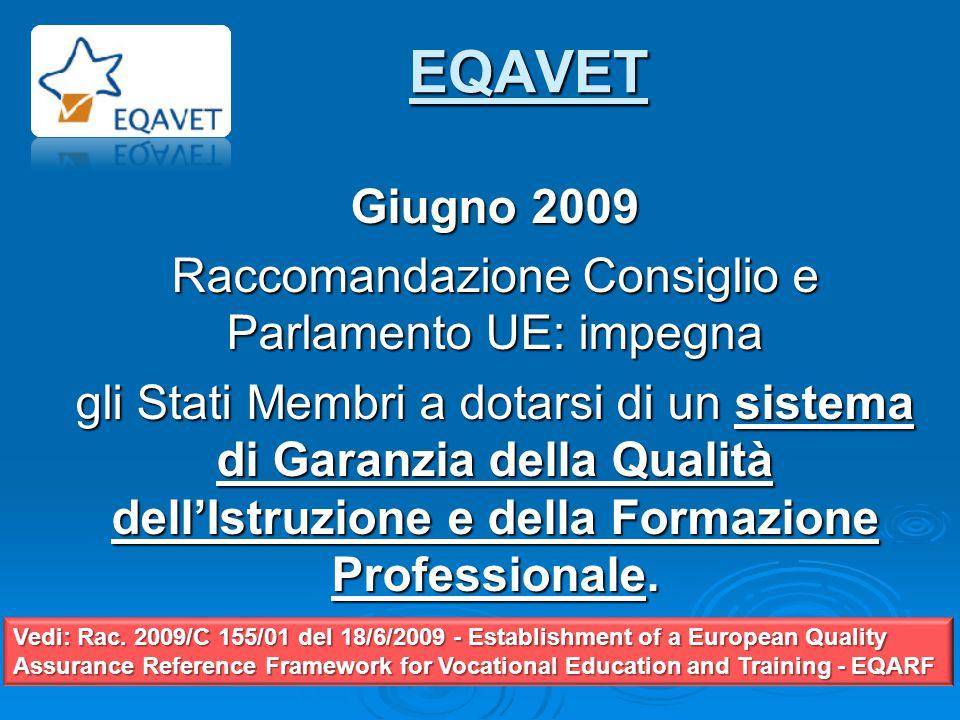 EQAVET invita a:  Utilizzare il Quadro di riferimento europeo (EQAVET) per migliorare i sistemi formativi e promuovere una cultura del miglioramento della Qualità  Partecipare attivamente alla Rete Europea per la Qualità  Istituire un Reference Point nazionale (ISFOL) per assicurare l'interazione europea e la diffusione dei risultati  Verificare l'attuazione del Programma ogni 4 anni