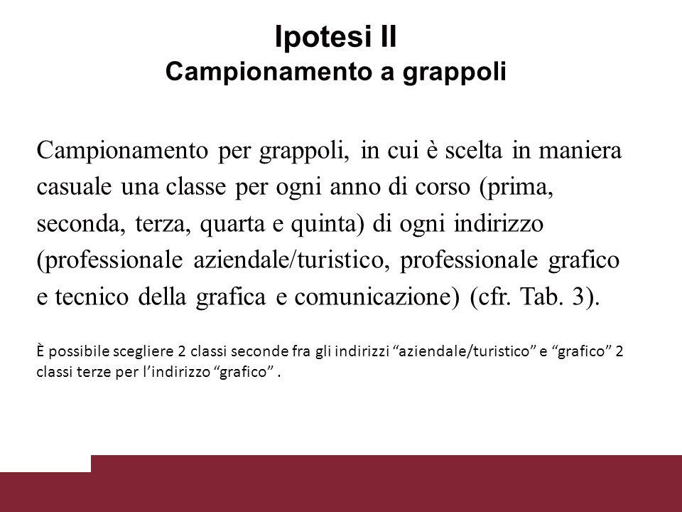 Ipotesi II Campionamento a grappoli Campionamento per grappoli, in cui è scelta in maniera casuale una classe per ogni anno di corso (prima, seconda,