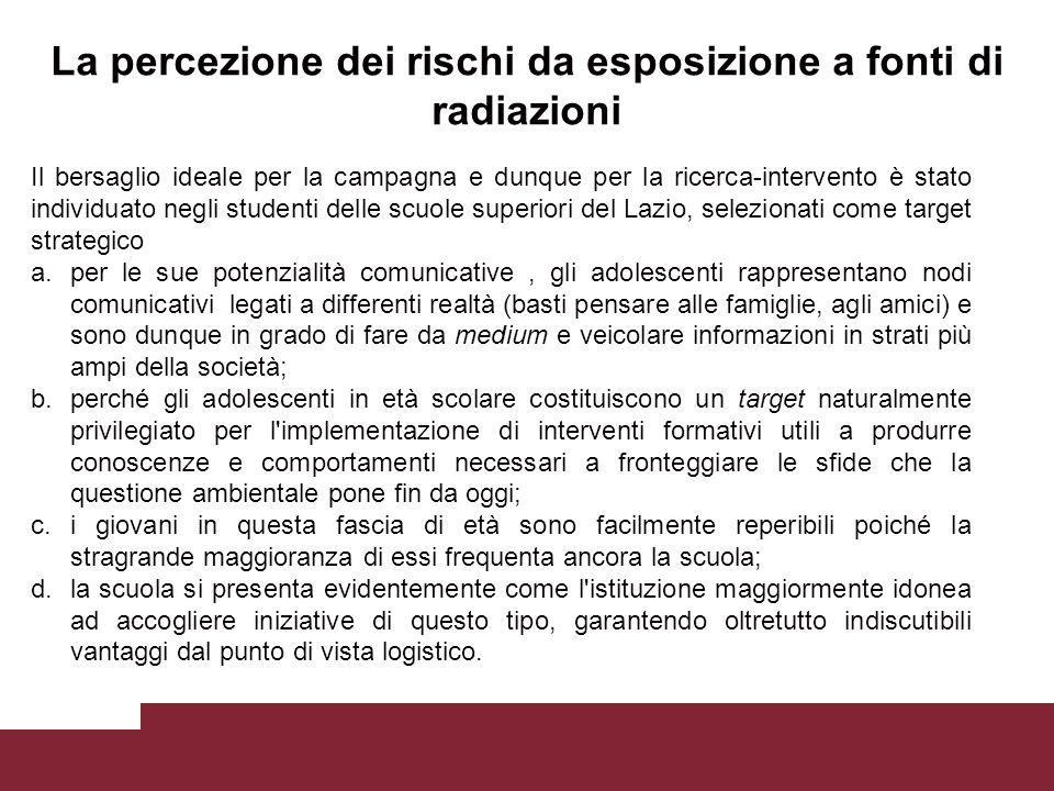 Il bersaglio ideale per la campagna e dunque per la ricerca-intervento è stato individuato negli studenti delle scuole superiori del Lazio, selezionat