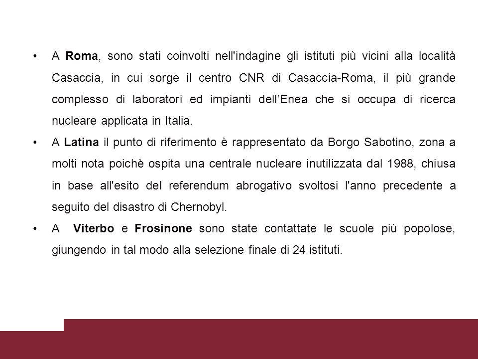 A Roma, sono stati coinvolti nell'indagine gli istituti più vicini alla località Casaccia, in cui sorge il centro CNR di Casaccia-Roma, il più grande