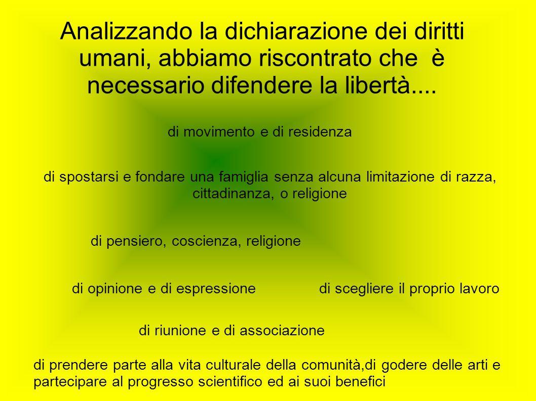 Analizzando la dichiarazione dei diritti umani, abbiamo riscontrato che è necessario difendere la libertà.... di movimento e di residenza di spostarsi