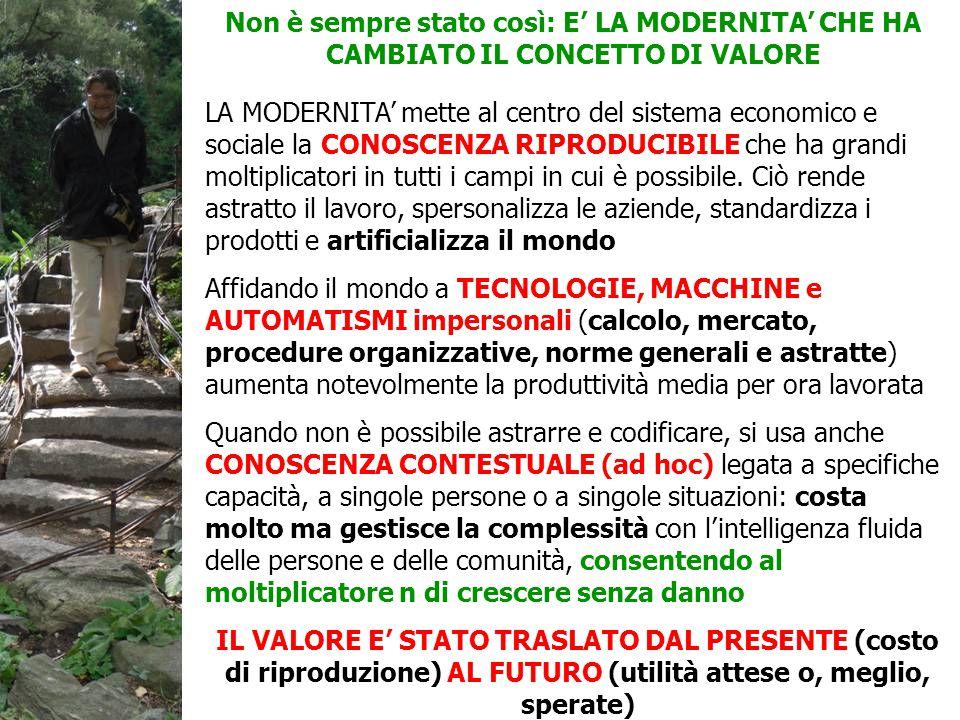 LA MODERNITA' mette al centro del sistema economico e sociale la CONOSCENZA RIPRODUCIBILE che ha grandi moltiplicatori in tutti i campi in cui è possibile.