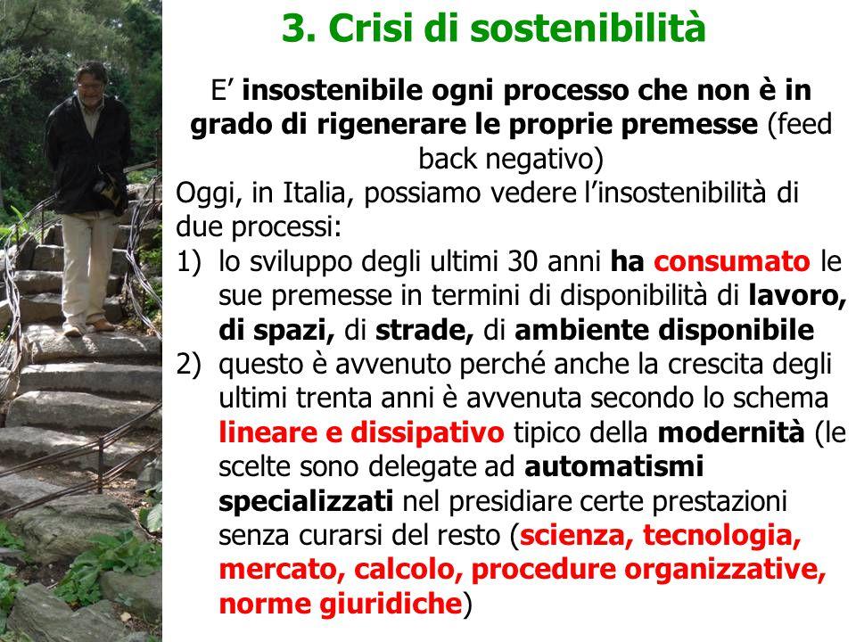 3. Crisi di sostenibilità E' insostenibile ogni processo che non è in grado di rigenerare le proprie premesse (feed back negativo) Oggi, in Italia, po