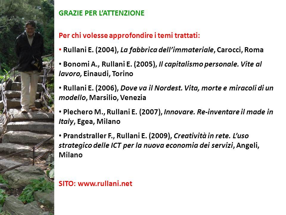 GRAZIE PER L'ATTENZIONE Per chi volesse approfondire i temi trattati: Rullani E. (2004), La fabbrica dell'immateriale, Carocci, Roma Bonomi A., Rullan
