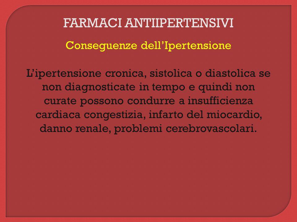 FARMACI ANTIIPERTENSIVI Conseguenze dell'Ipertensione L'ipertensione cronica, sistolica o diastolica se non diagnosticate in tempo e quindi non curate