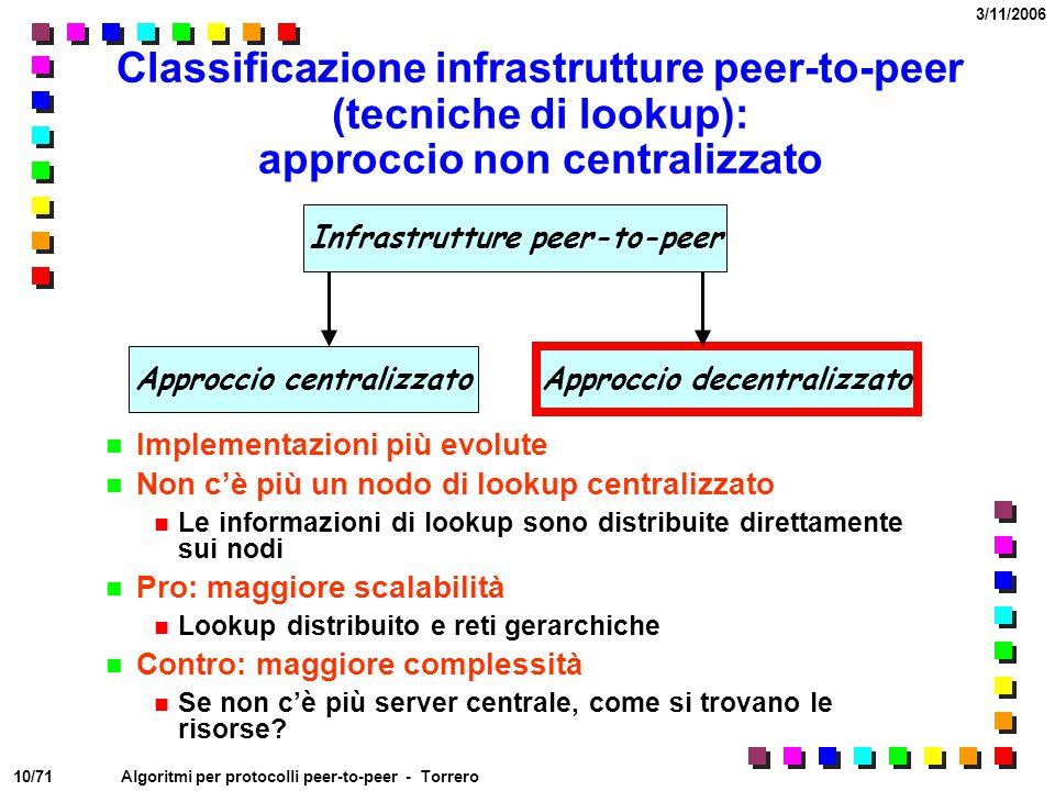 10/71 3/11/2006 Algoritmi per protocolli peer-to-peer - Torrero Classificazione infrastrutture peer-to-peer (tecniche di lookup): approccio non centra