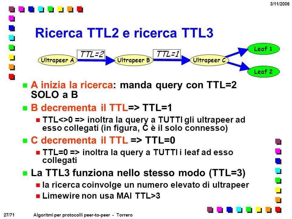 27/71 3/11/2006 Algoritmi per protocolli peer-to-peer - Torrero Ricerca TTL2 e ricerca TTL3 A inizia la ricerca: manda query con TTL=2 SOLO a B B decr