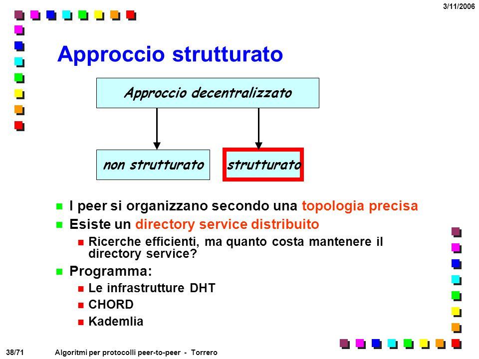 38/71 3/11/2006 Algoritmi per protocolli peer-to-peer - Torrero Approccio strutturato I peer si organizzano secondo una topologia precisa Esiste un di