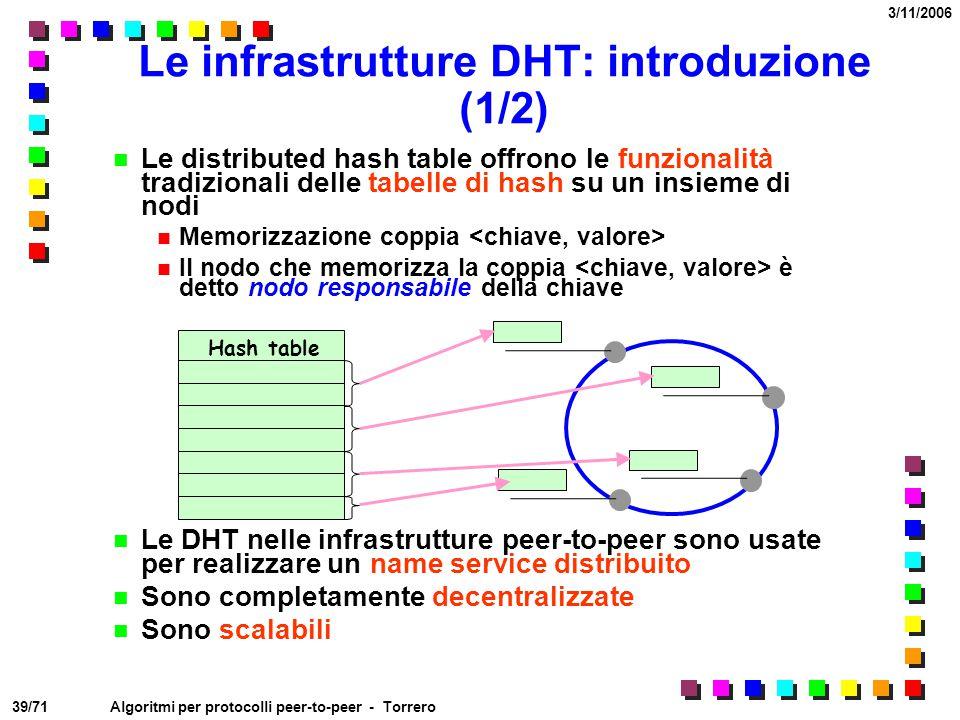 39/71 3/11/2006 Algoritmi per protocolli peer-to-peer - Torrero Le infrastrutture DHT: introduzione (1/2) Le distributed hash table offrono le funzion