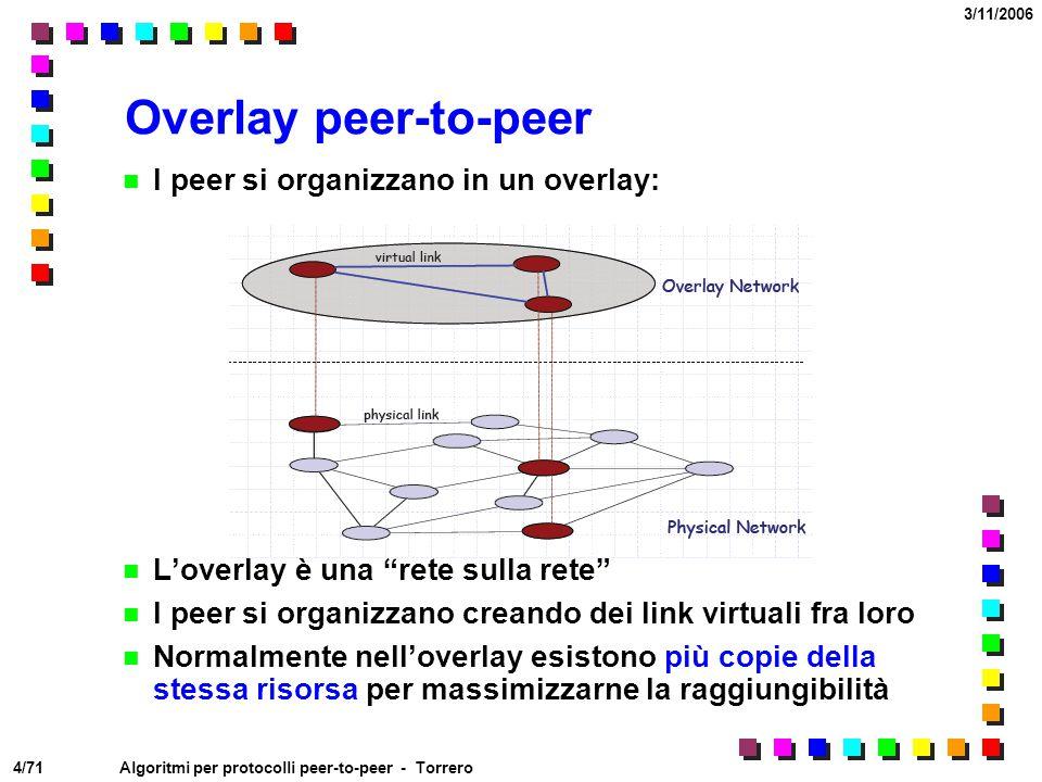 "4/71 3/11/2006 Algoritmi per protocolli peer-to-peer - Torrero Overlay peer-to-peer I peer si organizzano in un overlay: L'overlay è una ""rete sulla r"