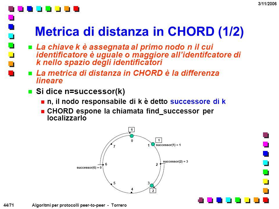 44/71 3/11/2006 Algoritmi per protocolli peer-to-peer - Torrero Metrica di distanza in CHORD (1/2) La chiave k è assegnata al primo nodo n il cui iden