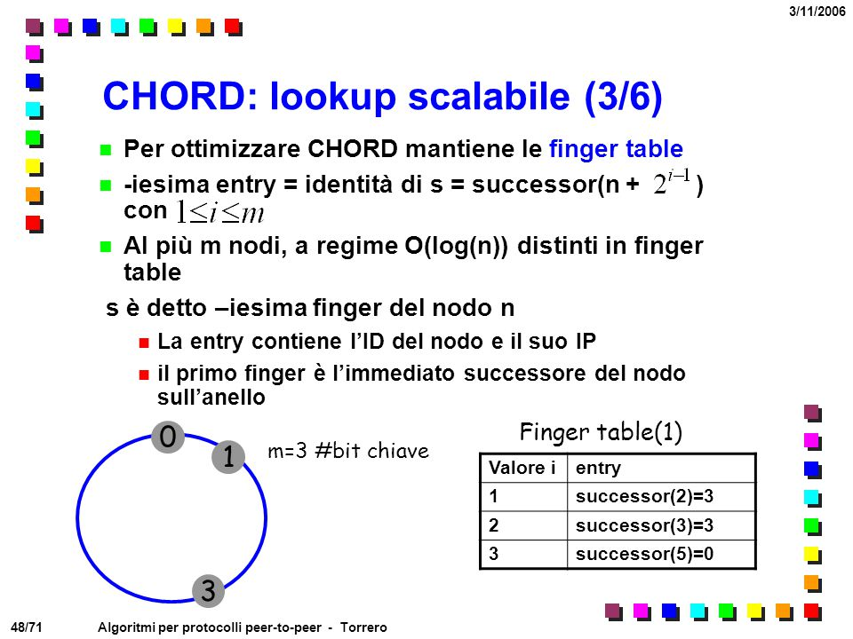 48/71 3/11/2006 Algoritmi per protocolli peer-to-peer - Torrero CHORD: lookup scalabile (3/6) Per ottimizzare CHORD mantiene le finger table -iesima e