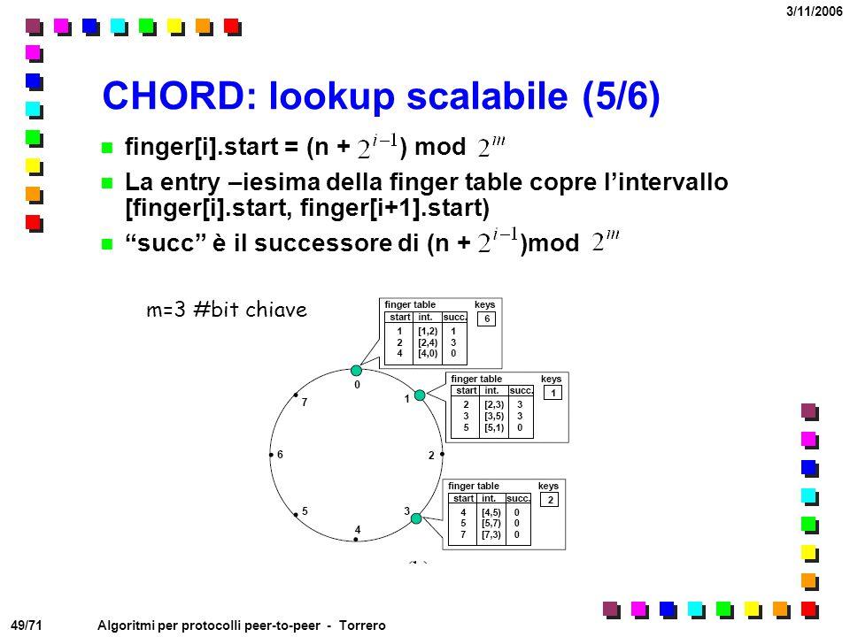 49/71 3/11/2006 Algoritmi per protocolli peer-to-peer - Torrero CHORD: lookup scalabile (5/6) finger[i].start = (n + ) mod La entry –iesima della fing