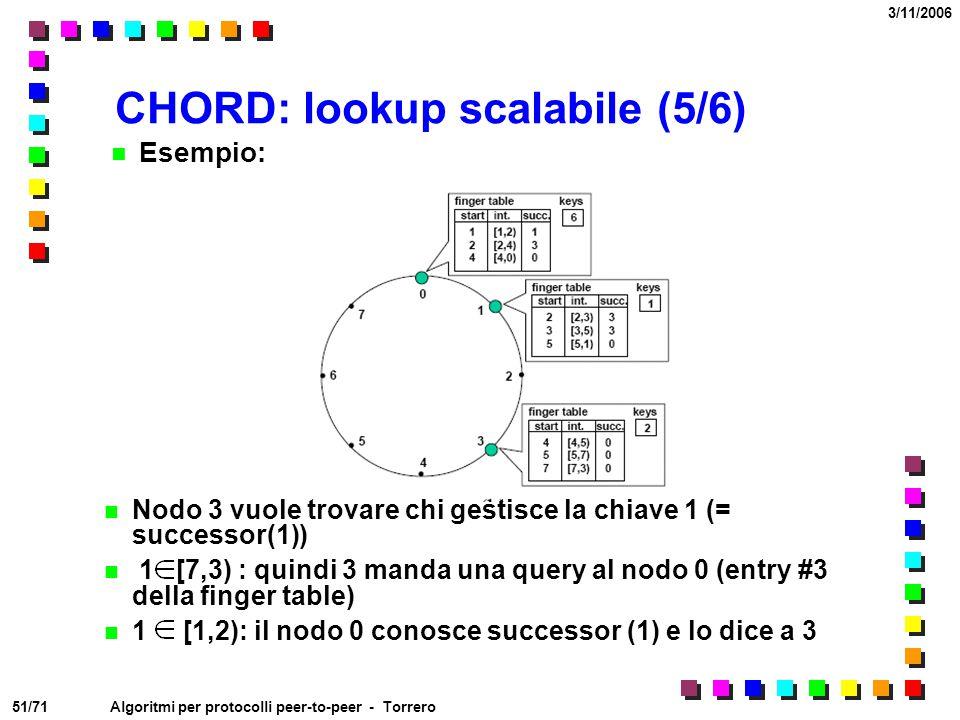 51/71 3/11/2006 Algoritmi per protocolli peer-to-peer - Torrero Nodo 3 vuole trovare chi gestisce la chiave 1 (= successor(1)) 1 [7,3) : quindi 3 mand