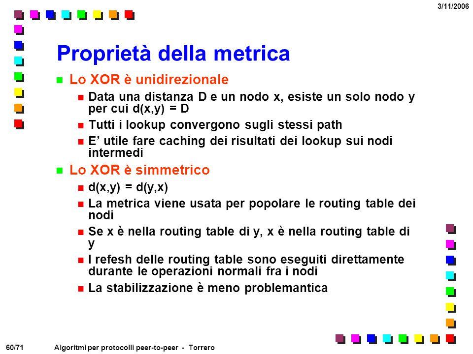 60/71 3/11/2006 Algoritmi per protocolli peer-to-peer - Torrero Proprietà della metrica Lo XOR è unidirezionale Data una distanza D e un nodo x, esist