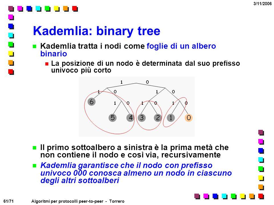 61/71 3/11/2006 Algoritmi per protocolli peer-to-peer - Torrero Kademlia: binary tree Kademlia tratta i nodi come foglie di un albero binario La posiz