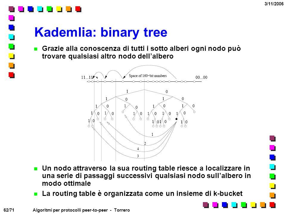 62/71 3/11/2006 Algoritmi per protocolli peer-to-peer - Torrero Kademlia: binary tree Grazie alla conoscenza di tutti i sotto alberi ogni nodo può tro