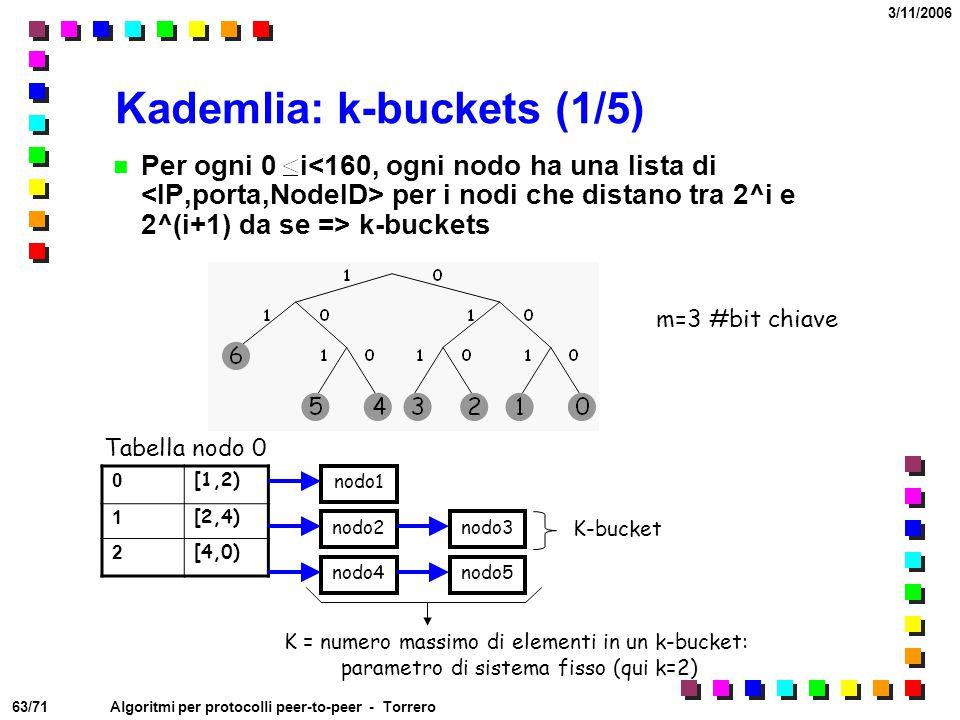 63/71 3/11/2006 Algoritmi per protocolli peer-to-peer - Torrero Kademlia: k-buckets (1/5) Per ogni 0 i per i nodi che distano tra 2^i e 2^(i+1) da se